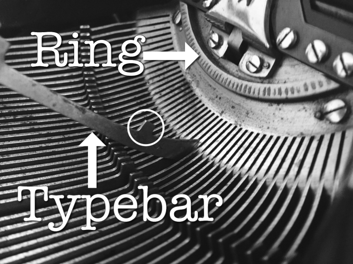 Type Ring Example